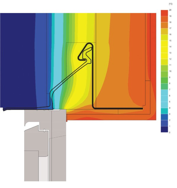 Thermal Bridging and Psi Values: An Understanding