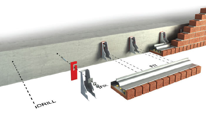 Masonry Support Brick Slip Soffit