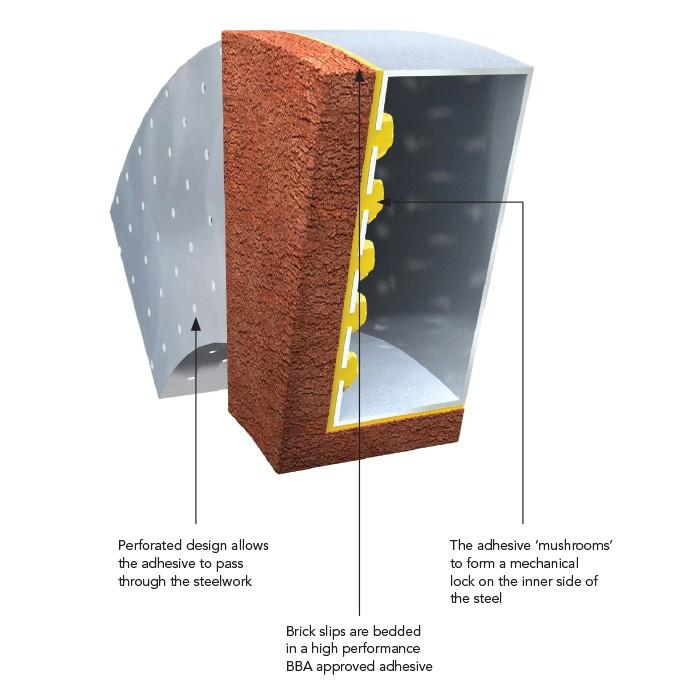 Brick Slip Lintel Cross Section