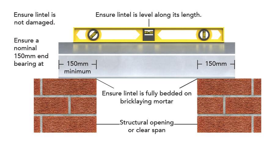 Steel Lintels Installation Guide Keystone Lintels