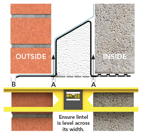 In accordance with BS EN 1996-22006 and NHBC requirements all external wall lintels MUST be installed with a flexible d& proof course with the exception ...  sc 1 st  Keystone Lintels & Steel Lintels - Installation Guide - Keystone Lintels