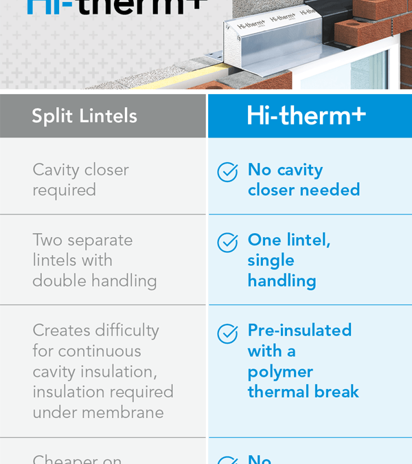 Hi-therm+ or Split Lintels?