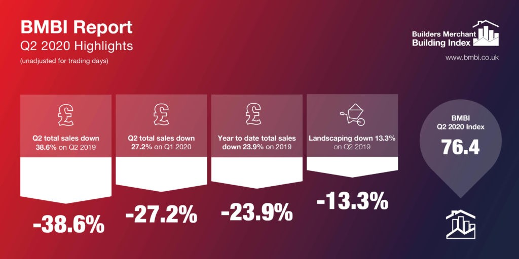 BMBI Q2 report infographic