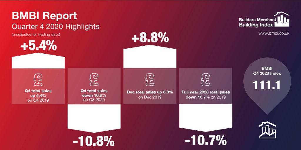 BMBI Q4 2020 Highlights Infographic